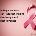 Triple Negative Breast Cancer
