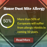 House Dust Mite Allergy