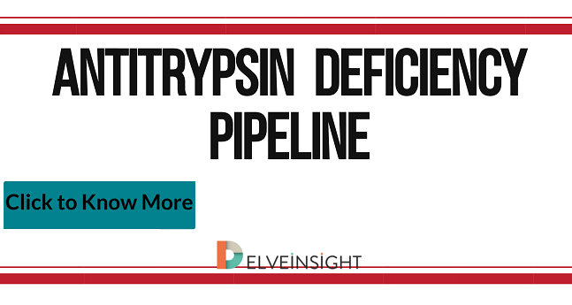 Antitrypsin Deficiency Pipeline