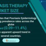 Psoriasis Therapy Market
