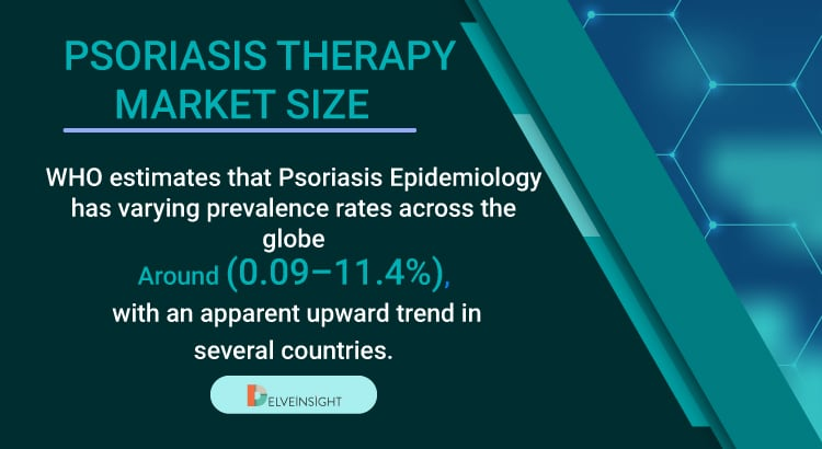 Psoriasis Therapy Market