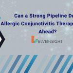 Allergic Conjunctivitis Market