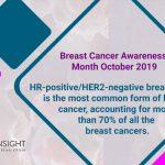 HR-positive/ HER-negative Breast Cancer