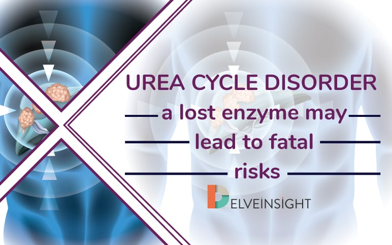 UREA CYCLE DISORDER Market