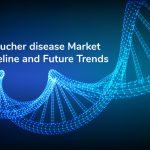Gaucher disease Market