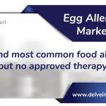Egg Allergy Market