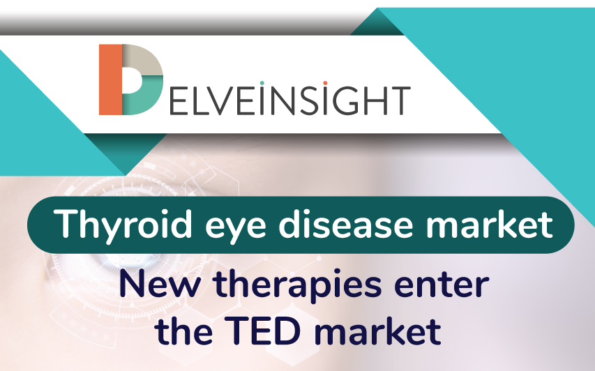Thyroid Eye Disease Therapies And Market Size Share