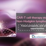 CAR-T cell therapy market for Non-Hodgkin lymphoma