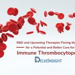 Immune Thrombocytopenia Market