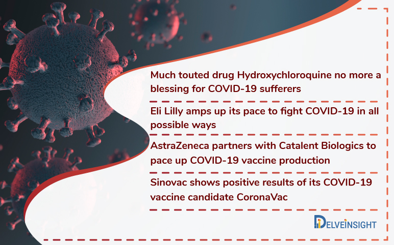 Latest COVID News | Pharma Happenings