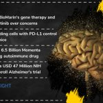 pharma-news-updates-for-biomarin-gilead-alzheon