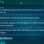 recent-pharma-happenings-for-pfizer-biontech-oncoimmune-recursion