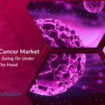 Cervical Cancer Market | Cervical Cancer Pipeline