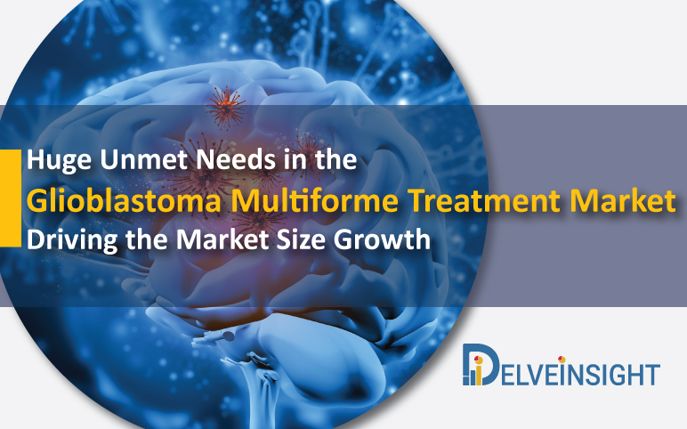 Glioblastoma multiforme Treatment Market | GBM Treatment Market