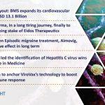 MyoKardia & Eidos purchase; Amgen's Aimovig; HCV discovery; Bharat Biotech's Covaxin