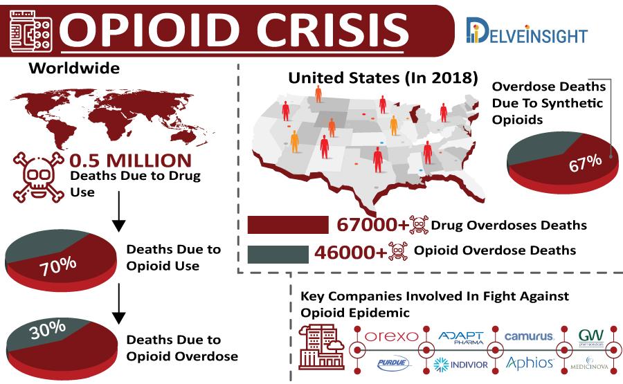 Opioid-epidemic-crisis