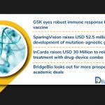 Pharma news fro GSK, InCarda, BridgeBio