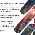 Pharma news for Bayer, Novartis, Forma, AskBio