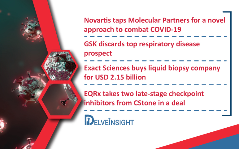 recent-pharma-news-and-updates-for-novartis-gsk-exact-sciences-eqrx