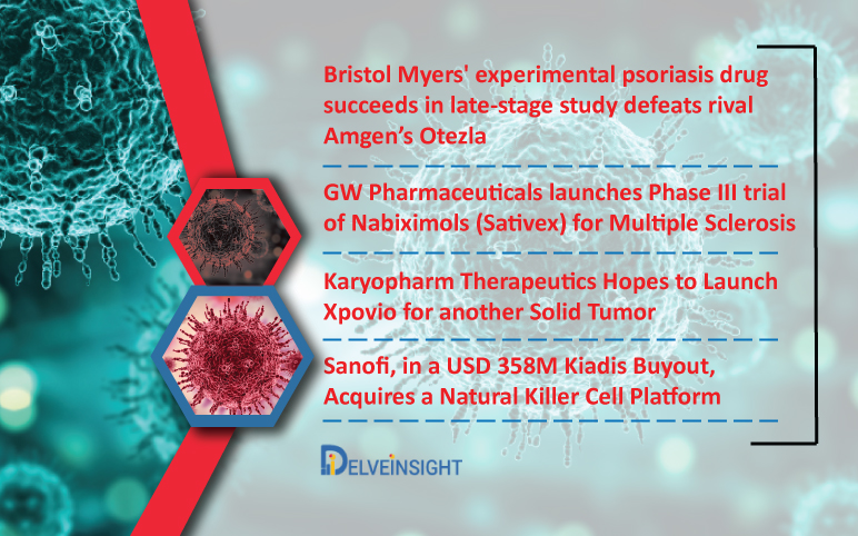 pharma happenings for BMS Sanofi GW Pharmaceuticals Kiadis