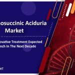 Argininosuccinic aciduria Treatment Market