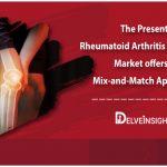 Rheumatoid arthritis treatment market