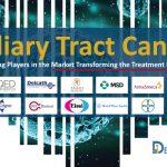 Biliary tract cancer market | BTC Market