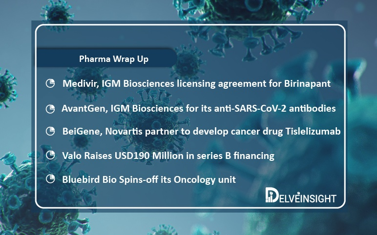 recent-pharma-news-and-updates