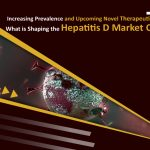 Hepatitis D Market | Hepatitis D Treatment Market | HDV Market