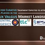 Hallux-Valgus-market-therapeutics-therapies-epidemiology-pipeline