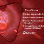 Horizon, Viela Deal; Concert Schizophrenia Drug Flop; Gilead, Gritstone Deal