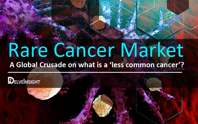 Rare Cancer Market | Soft Tissue Sarcoma Market | Multiple Myeloma Market | Glioblastoma Multiforme Market | Cholangiocarcinoma Market | Synovial Sarcoma Market