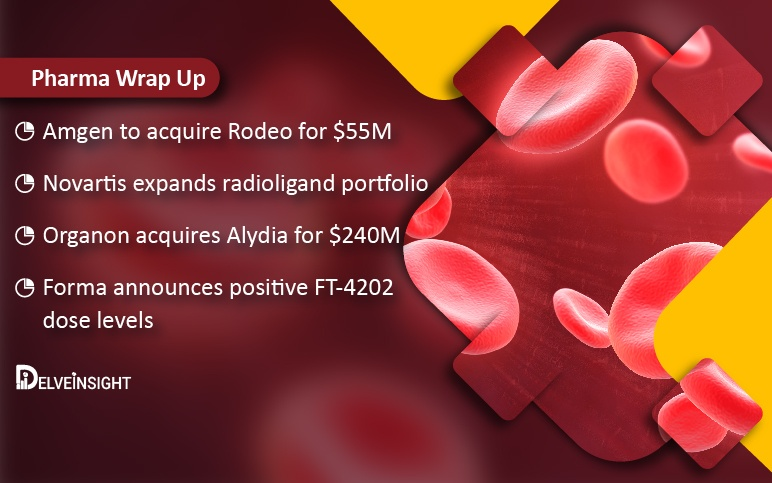 recent-pharma-news-update-happenings-for-amgen-rodeo-novartis-organon-alydia-forma