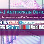 Alpha-1-Antitrypsin-Deficiency-Market-Symptoms-Treatments-Key-Companies