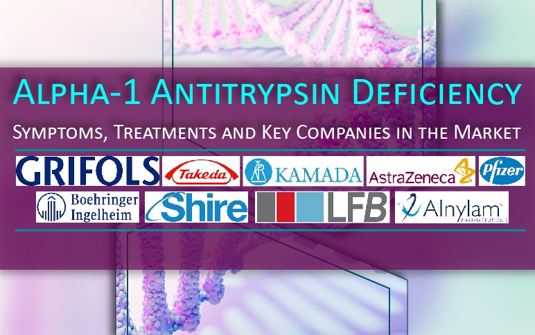 Alpha-1-Antitrypsin-Deficiency-Market-Symptoms-Treatments-Key-Companies