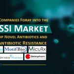 absssi-pipeline-analysis