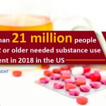 substance-use-disorder-sud-treatment-market