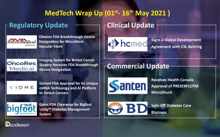 medtech-news-updates-approvals