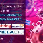 Antibody mediated Rejection Market