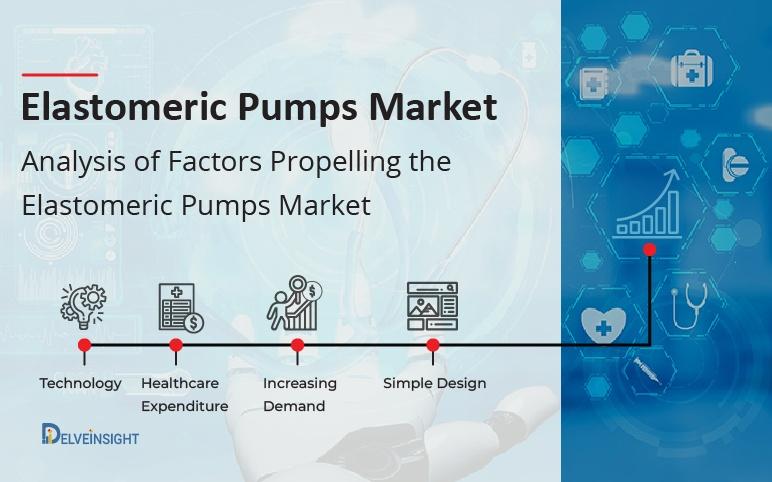 Elastomeric Pumps Market