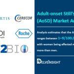 adult-onset-stills-disease-treatment-market