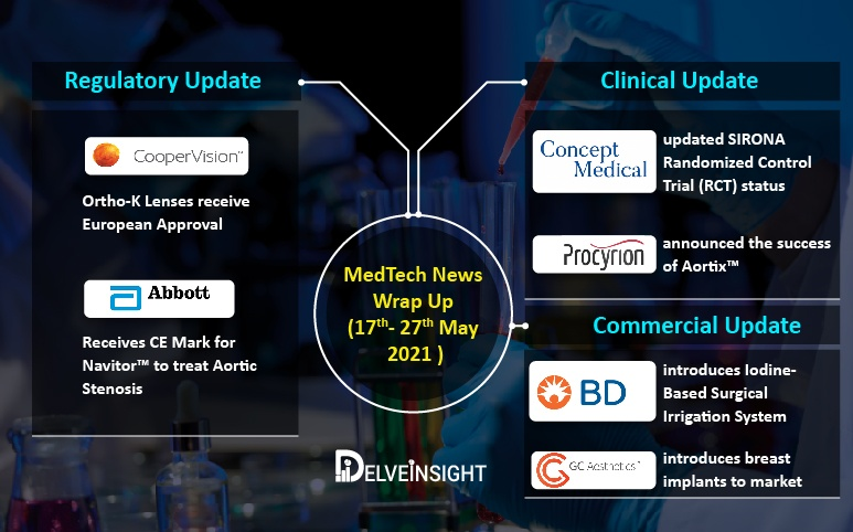 latest-medtech-news-and-updates-from-abbott-bd-procyrion-tricvalve