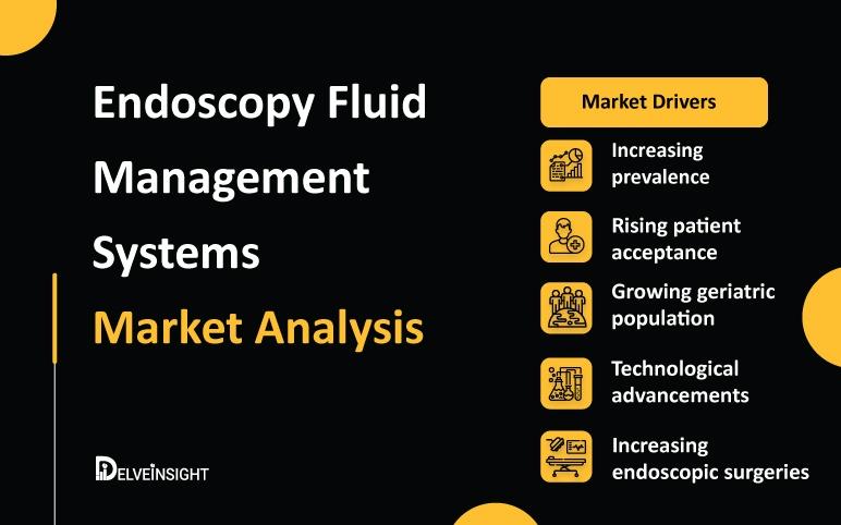 endoscopy-fluid-management-systems-market-trends-growth-forecast