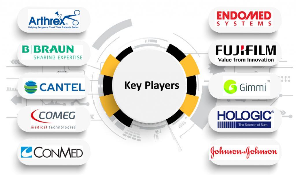 endoscopy-fluid-management-systems-market-Key-Players