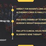 recent-pharma-news-updates-for-biogen-novo-nordisk-bluebird-bio