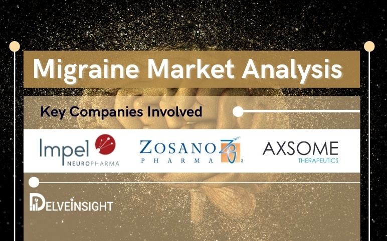 Migraine-Market Analysis