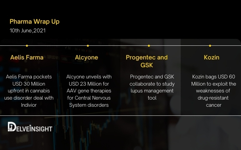 latest-biotech-healthcare-pharma-news-updates-aelis-farma-alcyone-progentec-gsk-kozin