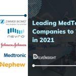 Leading MedTech Companies 2021  Abbott   Medtronic   J&J   Boston Scientific  