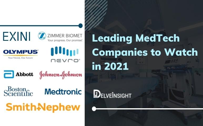 Leading MedTech Companies 2021| Abbott | Medtronic | J&J | Boston Scientific |