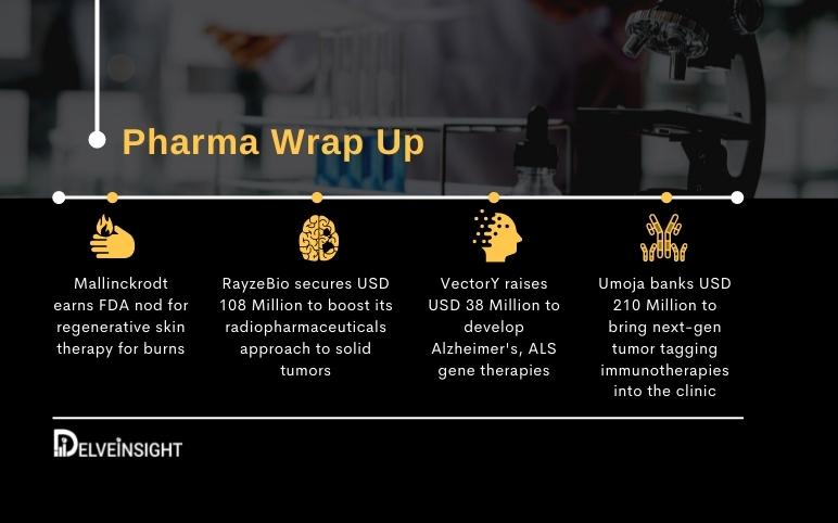recent-pharma-happenings-for-mallinckrodt-rayzebio-vectory-umoja